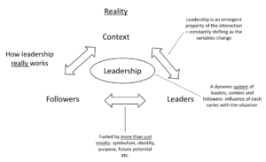 Leaders reality